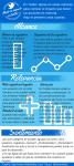 Métricas para medir tu impacto en Twitter