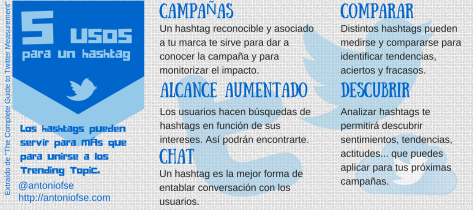 5 usos para un hashtag (infografia)