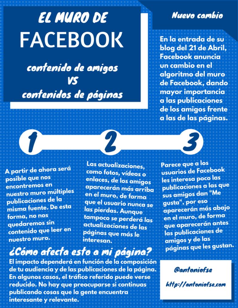 Facebook: nuevos cambios en el muro (Infografía)