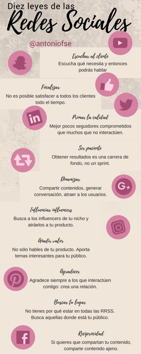 10 leyes de las Redes Sociales